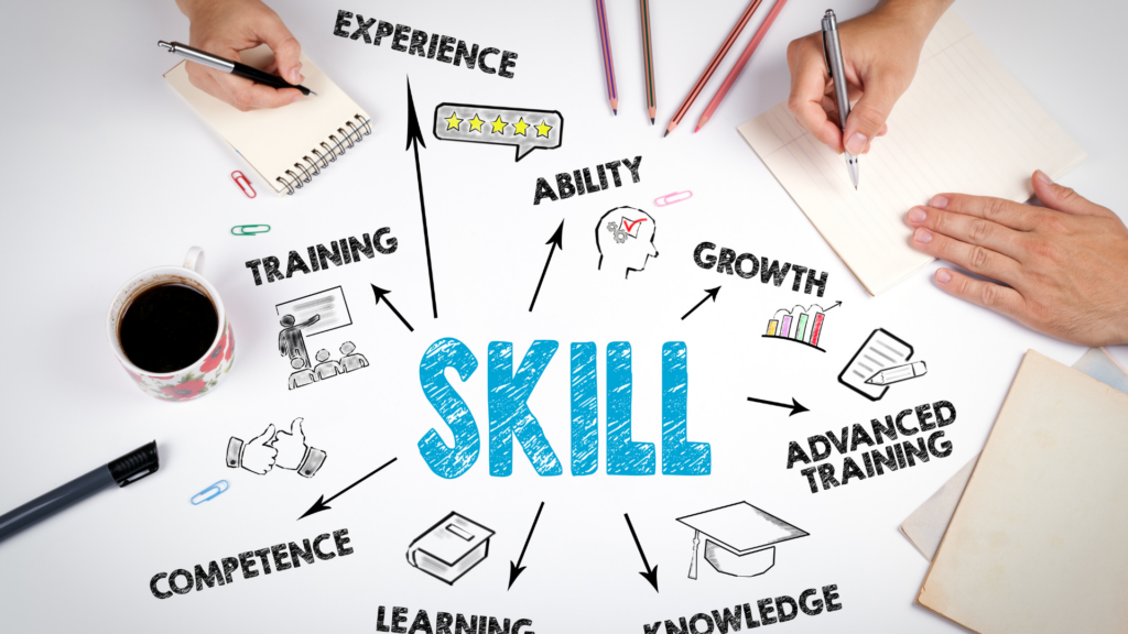Skill experience ability training groeth competence learning advanced knowledge